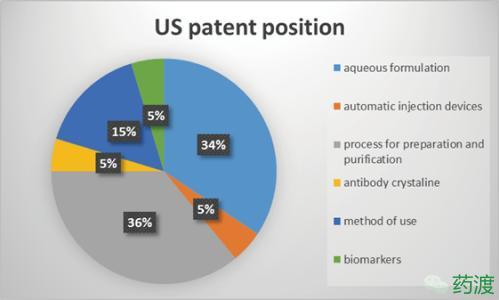 企业在参与标准制定过程中的专利运用
