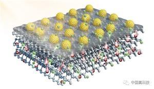 中科院科学家成功研究开发黑磷铂广谱光催化剂