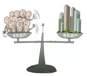 无形资产评估概念、作用、意义