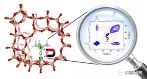 中科院科学家在31P探针分子NMR技术表征固体酸催化材料