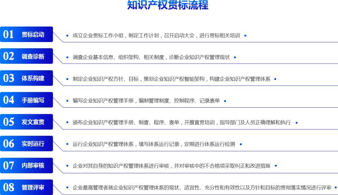 知识产权贯标6.png