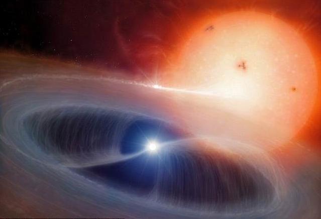 极致密X射线双星研究领域获进展